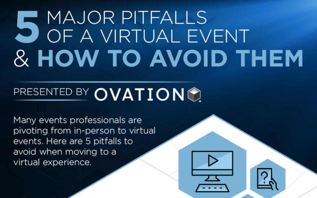 Virtual Event Infographic: Resources